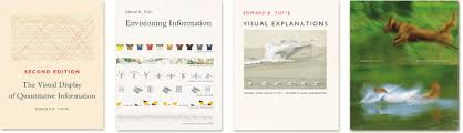 A review of Edward Tufte's 'Beautiful Evidence'