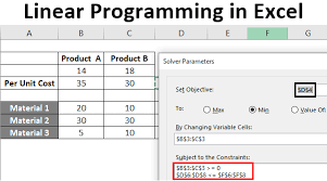 linear programming in excel how to