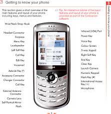 SNDX00 Sendo X User Manual HuliQuick ...