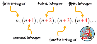 the sum of consecutive integers chilimath