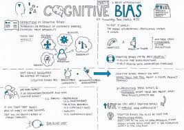 cog a cognitive psychology