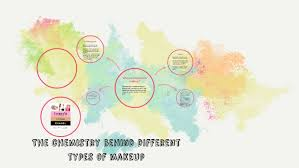 the chemistry behind diffe types of