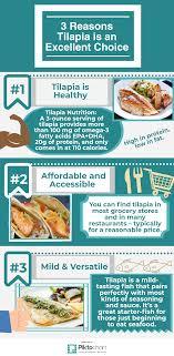 Tilapia Nutrition: Is Tilapia Healthy ...