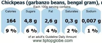 peas garbanzo beans bengal gram