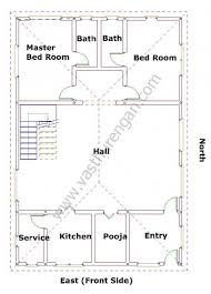 east facing house plan 1 vasthurengan com