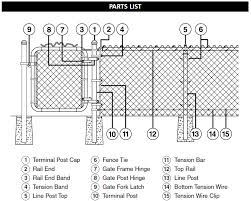 Chain Link Fence Installation Tension Wire Clip Newlineaustralia