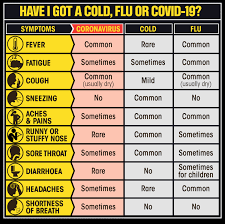 Girl, 4, with coronavirus symptoms ...