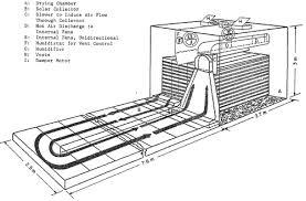 solar heated lumber dry kiln designs