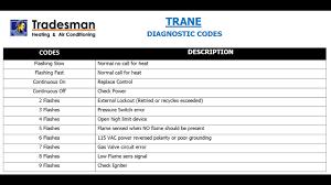 trane diagnostic fault codes you
