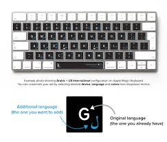 Arabic Bilingual Keyboard Stickers Customized For Your Mac Or Pc Keyshorts