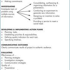 pdf big ideas about teaching big ideas