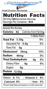 nutrition facts label meat 25