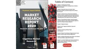In Depth Analysis And Survey Of Covid 19 Pandemic Impact On Global Airport Fence Market Report Pdf 2020 Key Players Cel Aviation Dirickx Groupe Exel Composites Fibre Net Amc Security Products Galus Australis