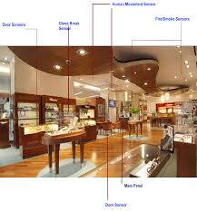 showroom security system jewellery