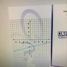 linear function write the equation
