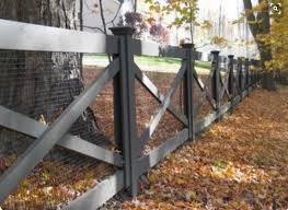 Perimeter Fence Farmhouse Landscaping Backyard Fences Cheap Fence