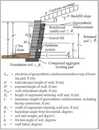 segmental retaining wall design ncma