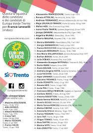 Candidati Europa Verde elezioni comunali Trento 2020 – AlpeNews