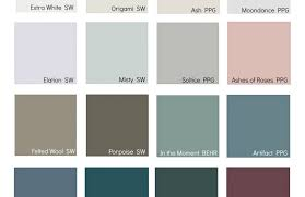 paint color trends forecast forecasts