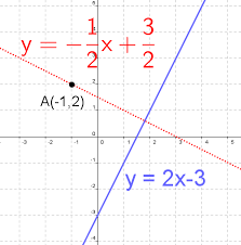 parallel and perpendicular line