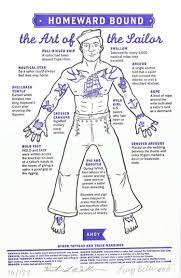 Kotwica Jaskolka Gwiazdy Co Oznaczaja Te Tatuaze Menway W
