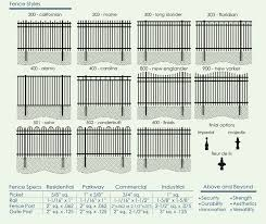 Aluminum And Steel Fence Florida Fence