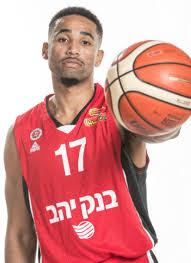 מנהלת ליגת העל בכדורסל | כדורסל ישראלי | עונת 2018-19 | הפ' בנק יהב י-ם |  דאשון באטלר