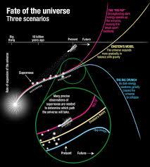 El Universo, la Vida, los Enigmas que debemos resolver : Blog de Emilio  Silvera V.