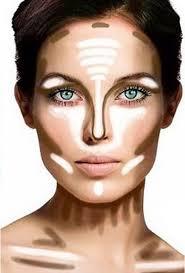 scalpel free plastic surgery the