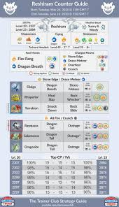 Pokemon Go Reshiram Raid Counters Guide