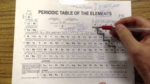 metals and nonmetaletalloids