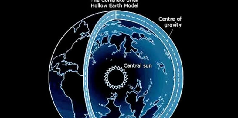 Hollow Earth""