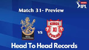 IPL 2020 - RCB vs KXIP Head to Head ...