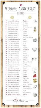 20 21st wedding anniversary gift