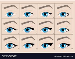 types of permanent makeup eyeliner