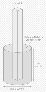 Illustration Of A Fence Post And Post Hole Fence Post Depth Calculator Hd Png Download Vhv