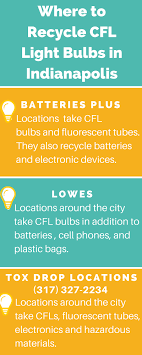recycle cfl bulbs in indianapolis