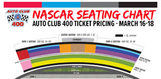2020 california na race packages