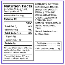 are lifesaver gummies gluten free