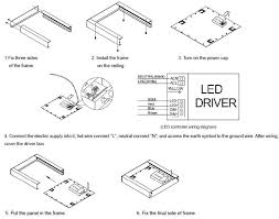 ul certified led panel lights factory