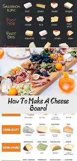 How To Make A Cheese Board - Baked in the South #blumenTumblr #blumenDoodle  #blumenKarte #blumenKranz #blumenAquarell in 2020 | Cheese board, Buttery,  Cheese