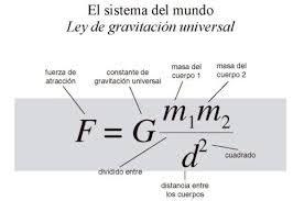 Ley de la gravedad de Isaac Newton - Gravedad