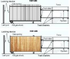 Rolling Gate Diy Without Chain Link Mesh To Ad Wood Or Vinyl Yourself Sliding Fence Gate Diy Driveway Fence Gate
