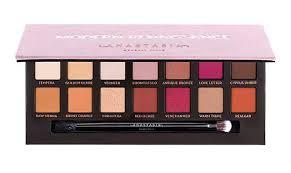 best eyeshadow palettes worth spending