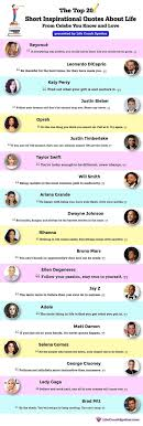 top inspirational celebrity quotes skillsyouneed
