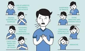 Pneumonia and Coronavirus | Health Plus