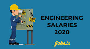 salary guides jobs ie