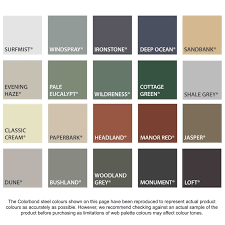 Skylight Accessory Acol Colourbond Colour Match Colourbond Colours Skylight Accessories Roof Colors
