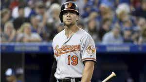 Orioles' Chris Davis is on verge of making MLB history, and not in ...