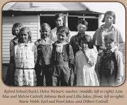 The Robert Muir Family: Photographs of John Wesley Beck
